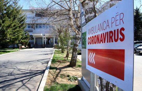 Shërohen edhe 32 pacientë të infektuar me koronavirus në Kosovë