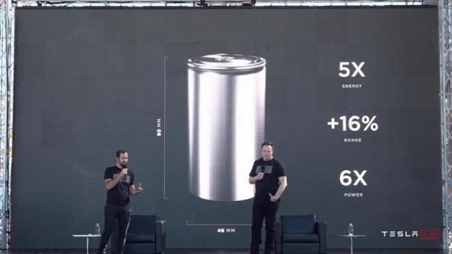 Elon Musk: Së shpejti bateria një milion milje për makinat