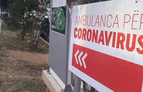 Të dhënat për 24 orët e fundit nga IKSHPK: Regjistrohen 118 raste të reja dhe 50 të shëruar me COVID-19